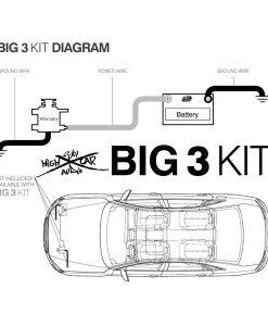 Incredible Tb3 Kits The Big Three Bladeice Wiring 101 Tzicihahutechinfo